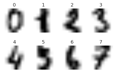 A couple examples of images taken from the popular digits dataset.