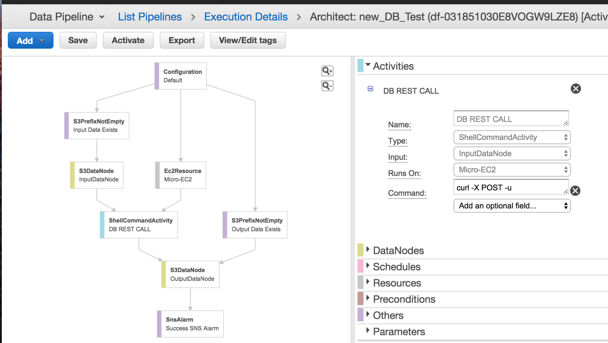 Integration of AWS Data Pipeline with Databricks: Building
