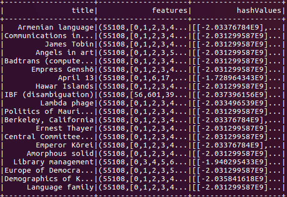 Console output showing the Wikipedia Extraction (WEX) dataset alongside the new column of vectors created by MinHashLSH