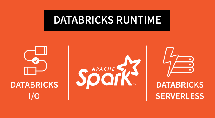 Databricks for Data Engineering Teams