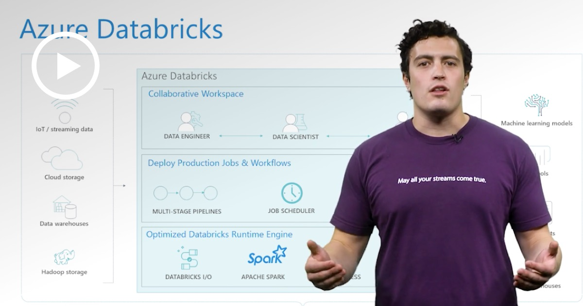 Thumbnail for Azure Databricks Runtime: Dialing up Spark performance 10x
