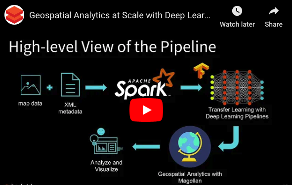 Geospatial Analytics at Scale with Deep Learning and Apache Spark