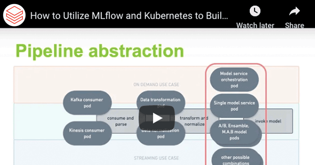 Comcast: How to Utilize MLflow and Kubernetes to Build an Enterprise ML Platform