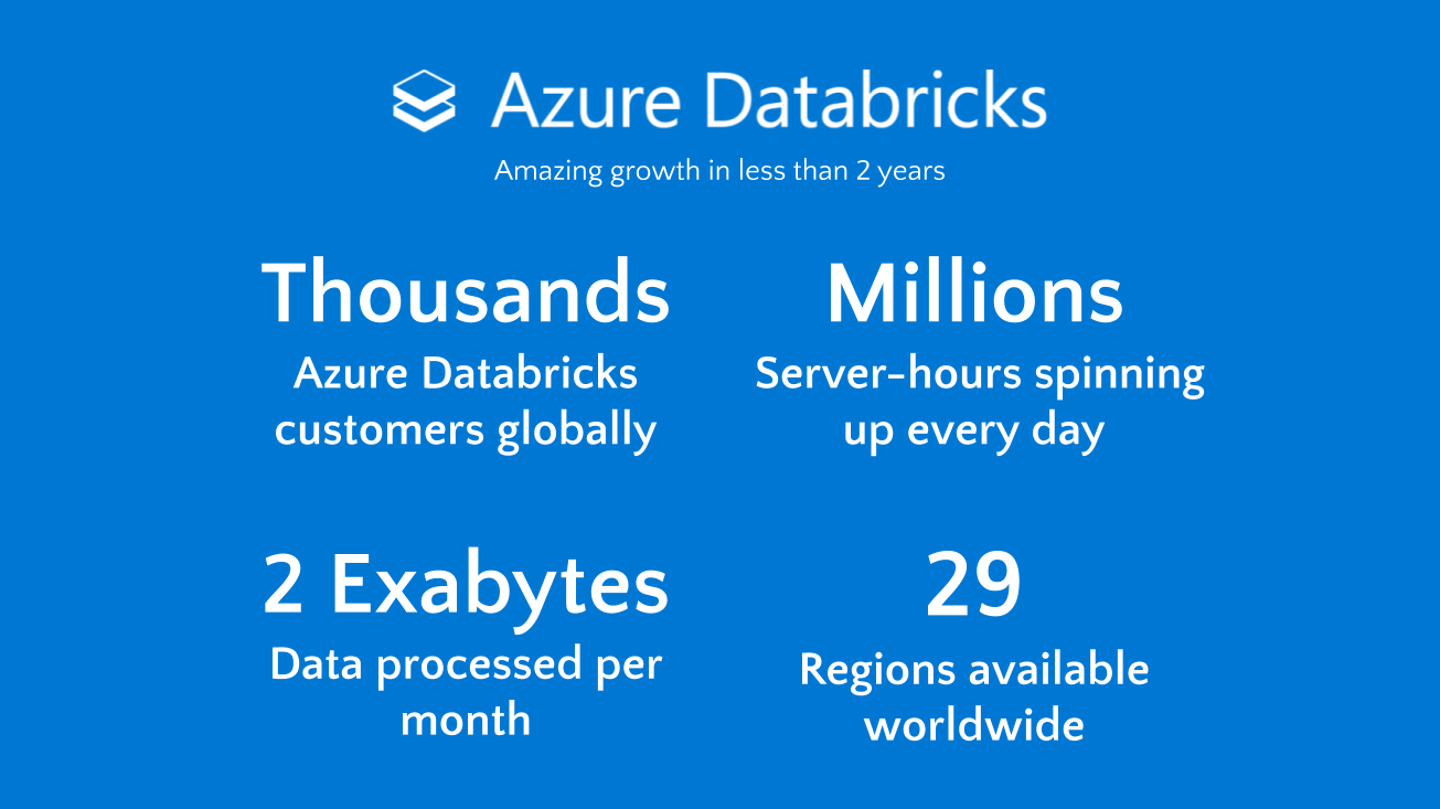 Azure Databricks -- Amazing growth in less than 2 years, including thousands of global Azure Databricks customers, millions of server-hours spinning up every day, 2 exabytes of data processed per month, and global coverage with 29 Regions available worldwide.