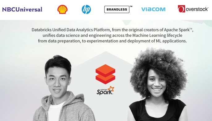 Thumbnail for Databricks Unified Data Analytics Platform on AWS