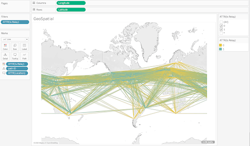 Tableau geospatial display of Algorand network paths