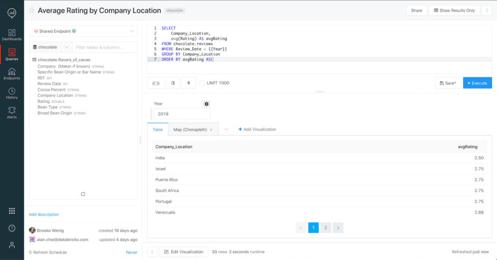 Databricks SQL-native query editor