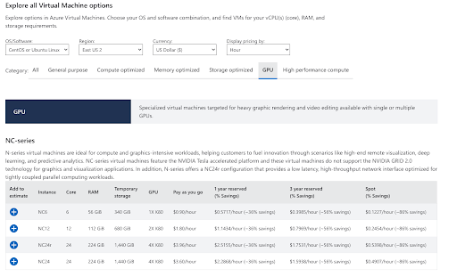 Example pricing for Azure Spot VMs