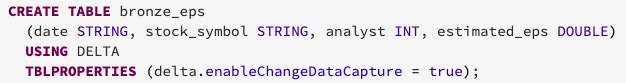How to Simplify CDC with Delta Lakes Change Data Feed blog img 2
