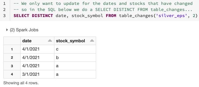 Example Change Date Feed where change date is used to determine which rows have been changed.