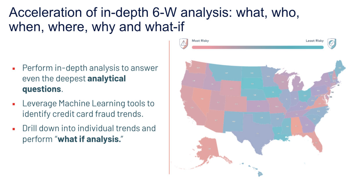 Acceleration of in-depth 6-W analysis of credit card fraud detection.
